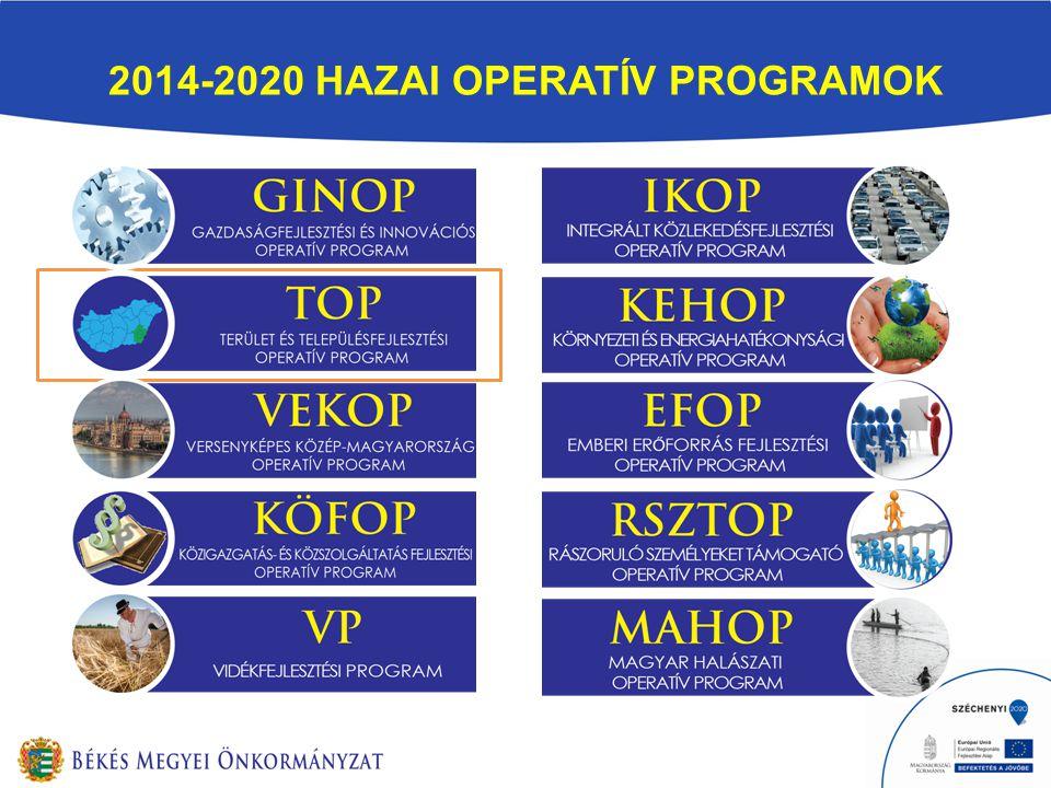 2014-2020 HAZAI OPERATÍV PROGRAMOK