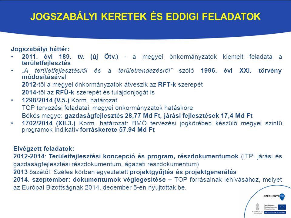 JOGSZABÁLYI KERETEK ÉS EDDIGI FELADATOK Jogszabályi háttér: 2011.