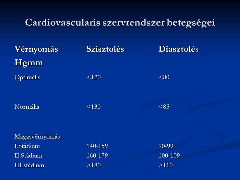 Cardiovascularis szervrendszer betegségei VérnyomásHgmmSzisztolés Diasztolés Optimális<120<80 Normális<130<85 MagasvérnyomásI.StádiumII.StádiumIII.stá