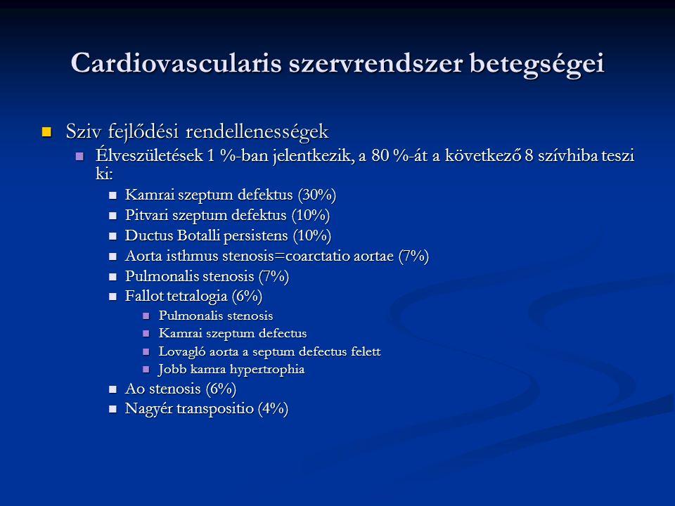 Cardiovascularis szervrendszer betegségei Etiologia Etiologia 10 %-ban genetikai faktorok 10 %-ban genetikai faktorok 21 triszomia (Down sy) 10%-ban kamrai szeptum defectus 21 triszomia (Down sy) 10%-ban kamrai szeptum defectus Turner sy (X0) kamrai septum defectus, CoA Turner sy (X0) kamrai septum defectus, CoA Külső faktorok Külső faktorok Vírus fertőzés Vírus fertőzés Rubeola 50 (!) szívhiba Rubeola 50 (!) szívhiba Ionizáló sugárzás Ionizáló sugárzás Gyógyszerek, alkohol Gyógyszerek, alkohol