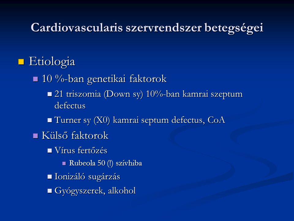 Cardiovascularis szervrendszer betegségei Etiologia Etiologia 10 %-ban genetikai faktorok 10 %-ban genetikai faktorok 21 triszomia (Down sy) 10%-ban k