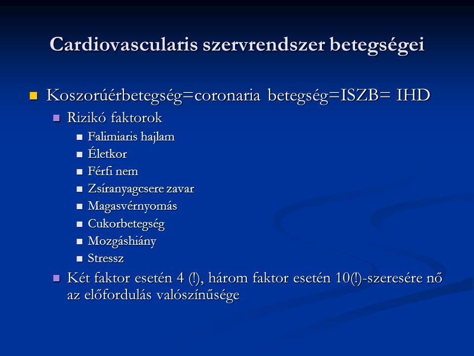 Cardiovascularis szervrendszer betegségei Bal koronaria (LCA) Bal koronaria (LCA) RDA, RCX RDA, RCX Jobb coronaria (RCA) Jobb coronaria (RCA) 1, 2, 3 ér betegség 1, 2, 3 ér betegség Angina pectoris ( mellkasi fájdalom sy) Angina pectoris ( mellkasi fájdalom sy) Panaszokat nem okozó, csak vizsgálattal kimutatható Panaszokat nem okozó, csak vizsgálattal kimutatható Fizikai tehelésre jelentkező Fizikai tehelésre jelentkező Instabil angina ( infarctus megelőző állapot) Instabil angina ( infarctus megelőző állapot)
