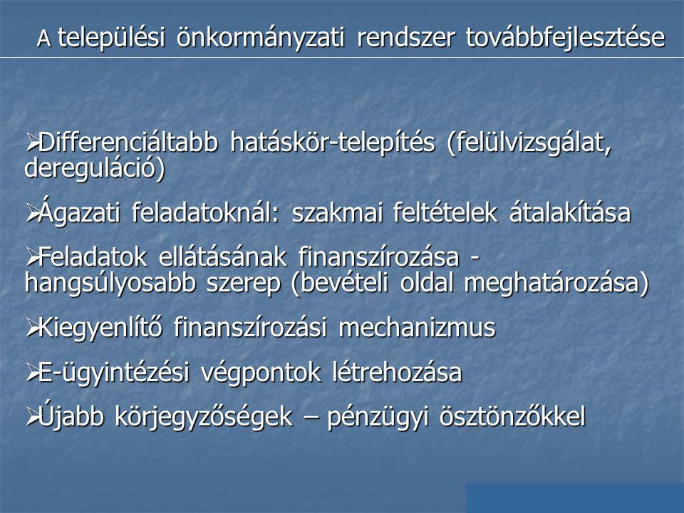 A települési önkormányzati rendszer továbbfejlesztése  Differenciáltabb hatáskör-telepítés (felülvizsgálat, dereguláció)  Ágazati feladatoknál: szakmai feltételek átalakítása  Feladatok ellátásának finanszírozása - hangsúlyosabb szerep (bevételi oldal meghatározása)  Kiegyenlítő finanszírozási mechanizmus  E-ügyintézési végpontok létrehozása  Újabb körjegyzőségek – pénzügyi ösztönzőkkel