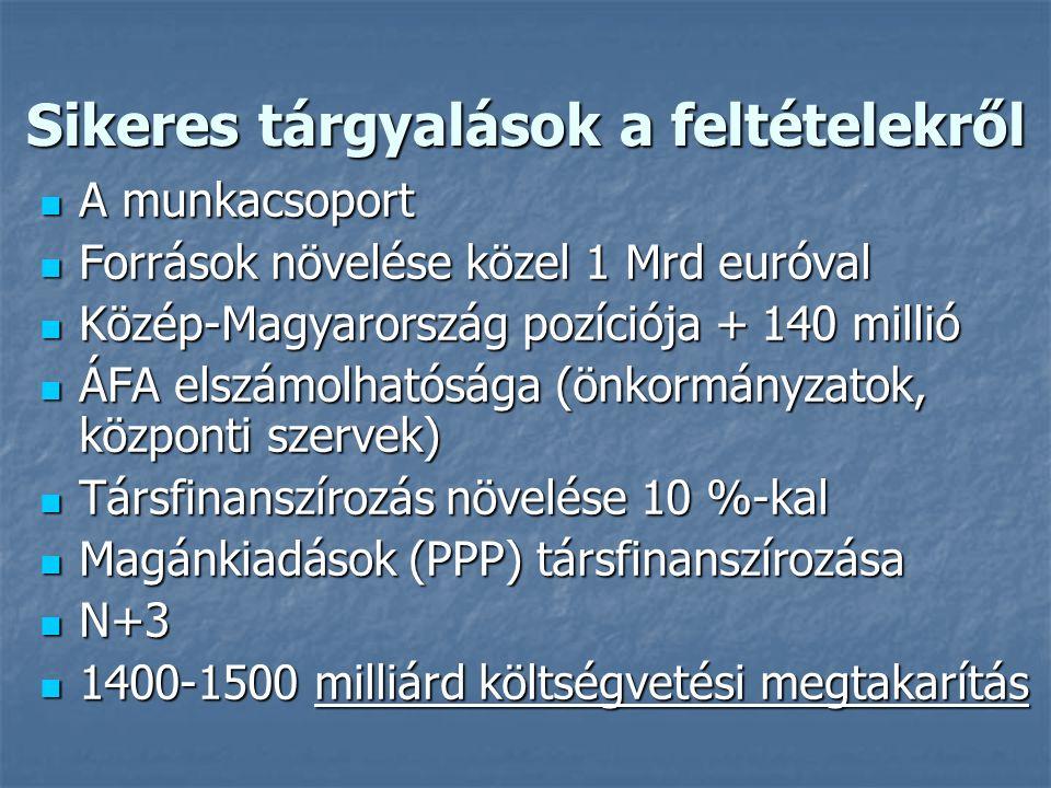Sikeres tárgyalások a feltételekről A munkacsoport A munkacsoport Források növelése közel 1 Mrd euróval Források növelése közel 1 Mrd euróval Közép-Magyarország pozíciója + 140 millió Közép-Magyarország pozíciója + 140 millió ÁFA elszámolhatósága (önkormányzatok, központi szervek) ÁFA elszámolhatósága (önkormányzatok, központi szervek) Társfinanszírozás növelése 10 %-kal Társfinanszírozás növelése 10 %-kal Magánkiadások (PPP) társfinanszírozása Magánkiadások (PPP) társfinanszírozása N+3 N+3 1400-1500 milliárd költségvetési megtakarítás 1400-1500 milliárd költségvetési megtakarítás
