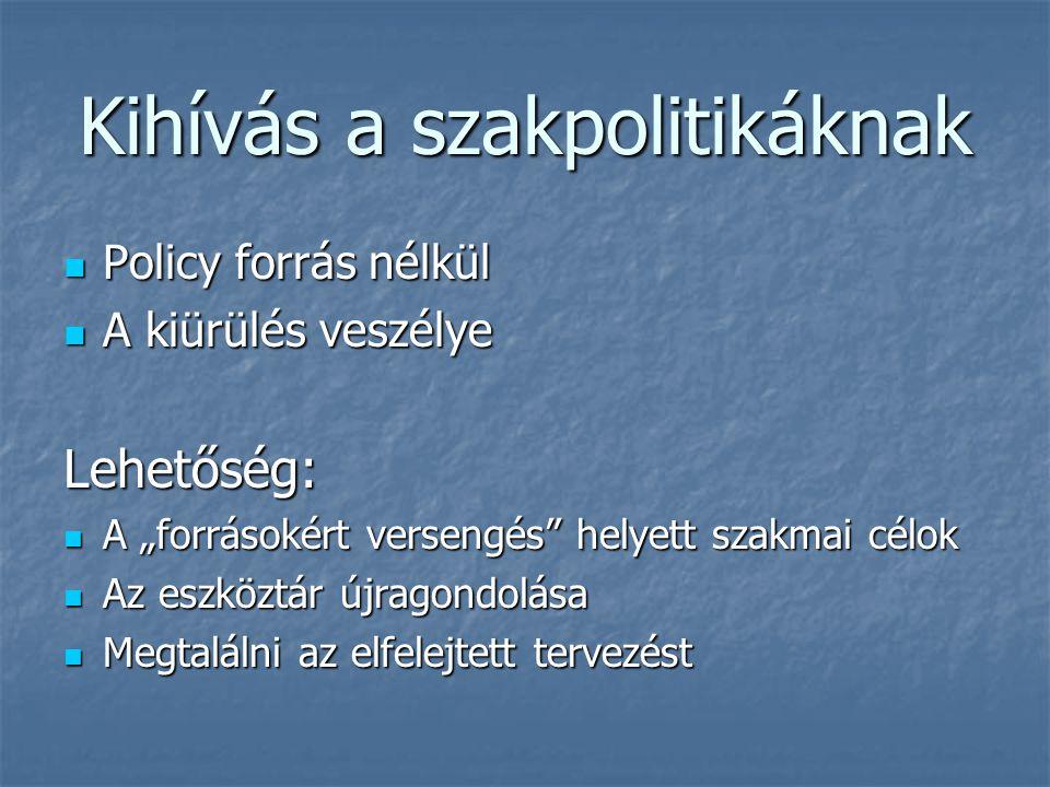 """Kihívás a szakpolitikáknak Policy forrás nélkül Policy forrás nélkül A kiürülés veszélye A kiürülés veszélyeLehetőség: A """"forrásokért versengés"""" helye"""