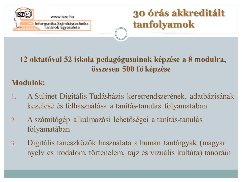 12 oktatóval 52 iskola pedagógusainak képzése a 8 modulra, összesen 500 fő képzése Modulok: 1. A Sulinet Digitális Tudásbázis keretrendszerének, adatb