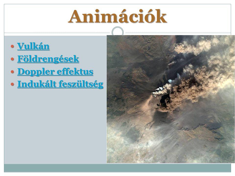 Animációk Vulkán Vulkán Vulkán Földrengések Földrengések Földrengések Doppler effektus Doppler effektus Doppler effektus Doppler effektus Indukált fes