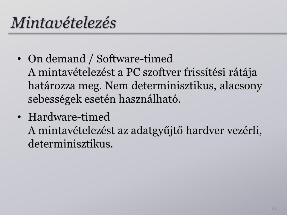 Mintavételezés On demand / Software-timed A mintavételezést a PC szoftver frissítési rátája határozza meg. Nem determinisztikus, alacsony sebességek e