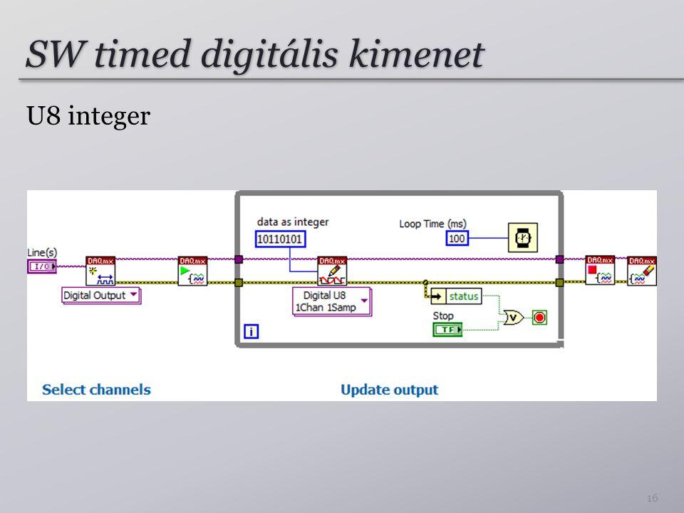 SW timed digitális kimenet 16 U8 integer