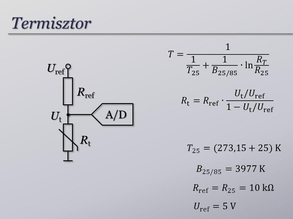 Measurement and Automation Explorer (MAX) 5