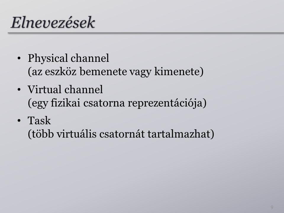 Elnevezések Physical channel (az eszköz bemenete vagy kimenete) Virtual channel (egy fizikai csatorna reprezentációja) Task (több virtuális csatornát
