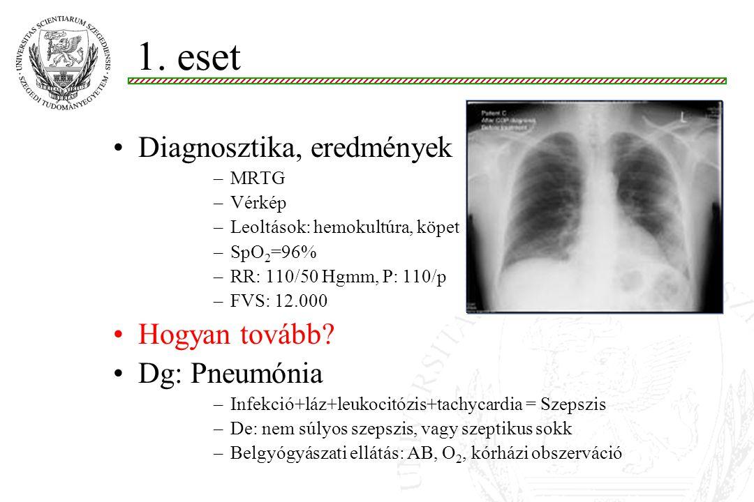 Diagnosztika, eredmények –MRTG –Vérkép –Leoltások: hemokultúra, köpet –SpO 2 =96% –RR: 110/50 Hgmm, P: 110/p –FVS: 12.000 Hogyan tovább? Dg: Pneumónia