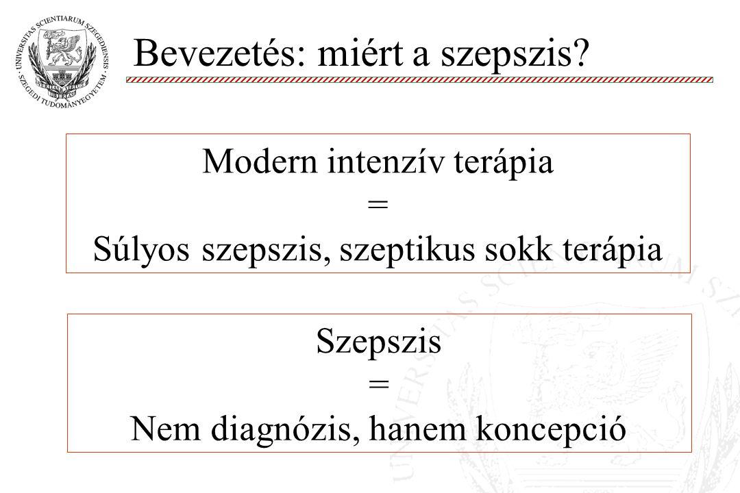 Bevezetés: miért a szepszis? Modern intenzív terápia = Súlyos szepszis, szeptikus sokk terápia Szepszis = Nem diagnózis, hanem koncepció