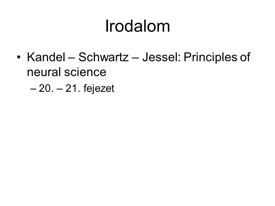 Irodalom Kandel – Schwartz – Jessel: Principles of neural science –20. – 21. fejezet