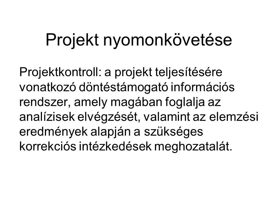 Projekt nyomonkövetése Projektkontroll: a projekt teljesítésére vonatkozó döntéstámogató információs rendszer, amely magában foglalja az analízisek el