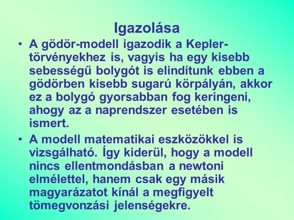 Igazolása A gödör-modell igazodik a Kepler- törvényekhez is, vagyis ha egy kisebb sebességű bolygót is elindítunk ebben a gödörben kisebb sugarú körpá