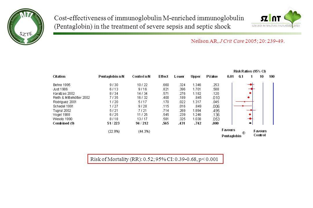 Cost-effectiveness of immunoglobulin M-enriched immunoglobulin (Pentaglobin) in the treatment of severe sepsis and septic shock Neilson AR, J Crit Car