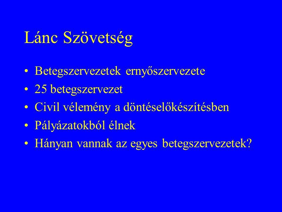 A GLOBOCAN 2002 halálozási arányai, férfiak