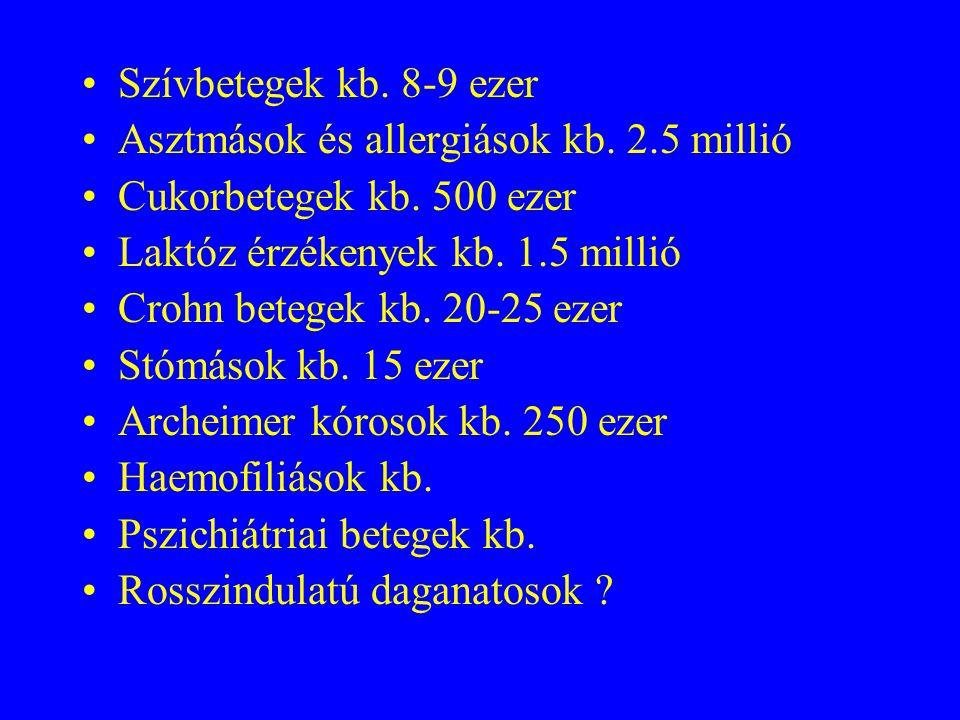 Hangosrecept, Kossuth rádió, 2006.szept. 19. Szakadék szélén az onkológia.