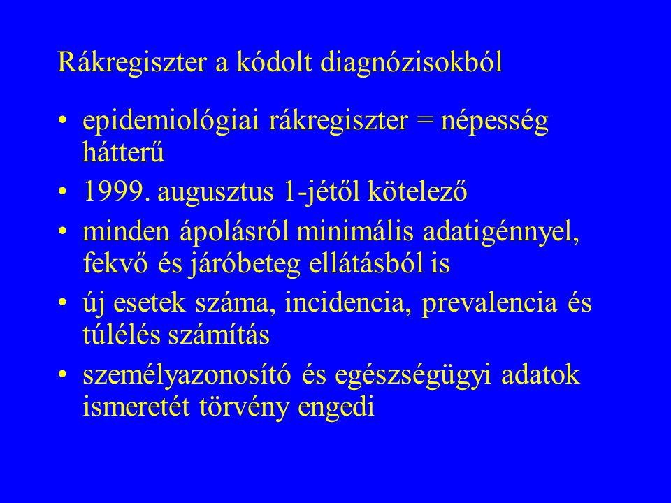 Rákregiszter a kódolt diagnózisokból epidemiológiai rákregiszter = népesség hátterű 1999.