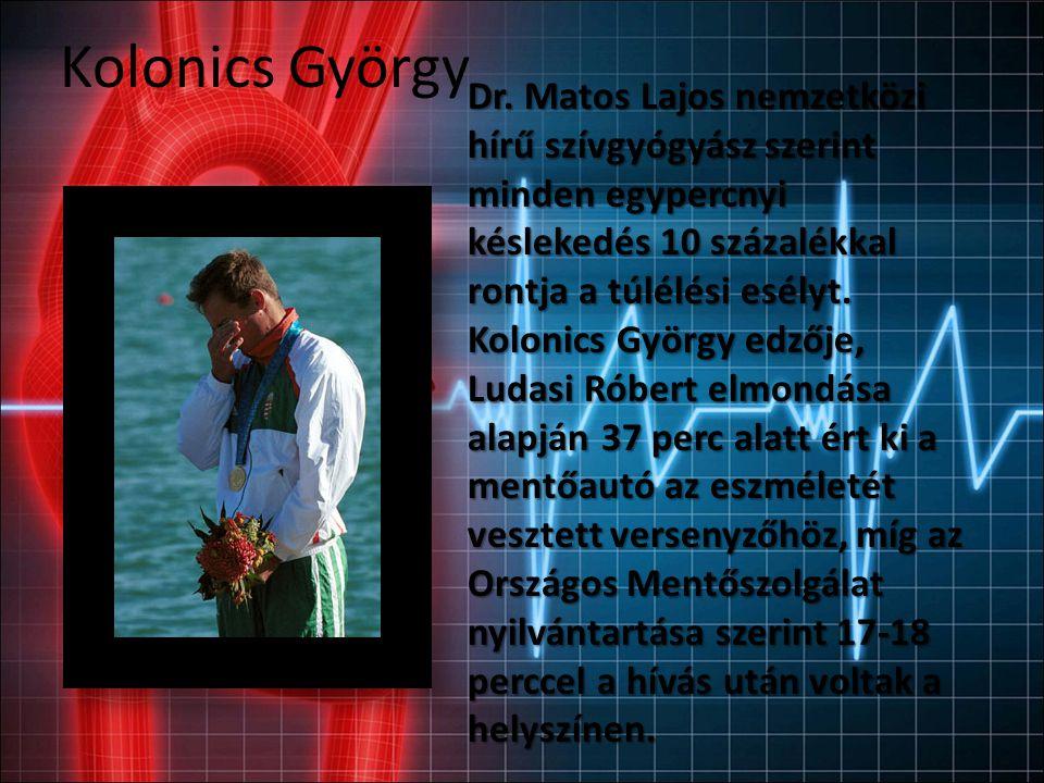 Kolonics György Dr.