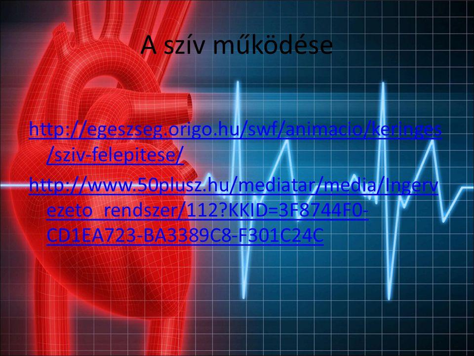 A szív működése http://egeszseg.origo.hu/swf/animacio/keringes /sziv-felepitese/ http://www.50plusz.hu/mediatar/media/Ingerv ezeto_rendszer/112?KKID=3F8744F0- CD1EA723-BA3389C8-F301C24C