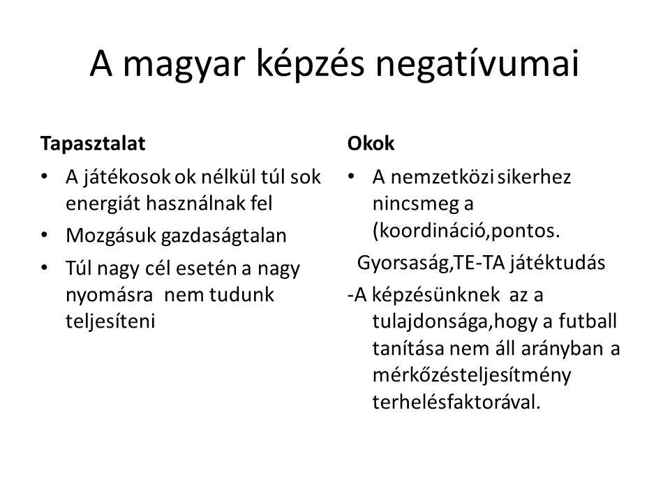 A magyar képzés negatívumai Tapasztalat A játékosok ok nélkül túl sok energiát használnak fel Mozgásuk gazdaságtalan Túl nagy cél esetén a nagy nyomásra nem tudunk teljesíteni Okok A nemzetközi sikerhez nincsmeg a (koordináció,pontos.