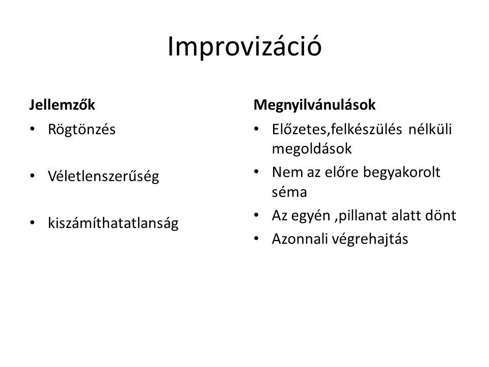 Improvizáció Jellemzők Rögtönzés Véletlenszerűség kiszámíthatatlanság Megnyilvánulások Előzetes,felkészülés nélküli megoldások Nem az előre begyakorolt séma Az egyén,pillanat alatt dönt Azonnali végrehajtás