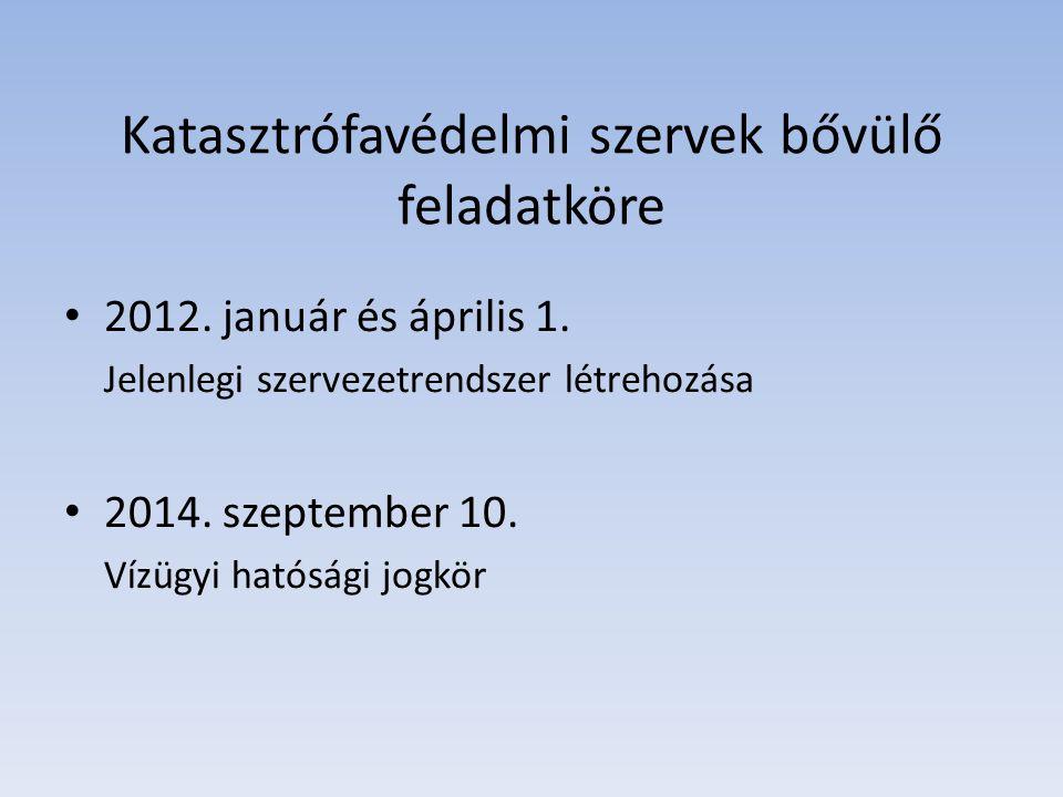 Katasztrófavédelmi szervek bővülő feladatköre 2012. január és április 1. Jelenlegi szervezetrendszer létrehozása 2014. szeptember 10. Vízügyi hatósági
