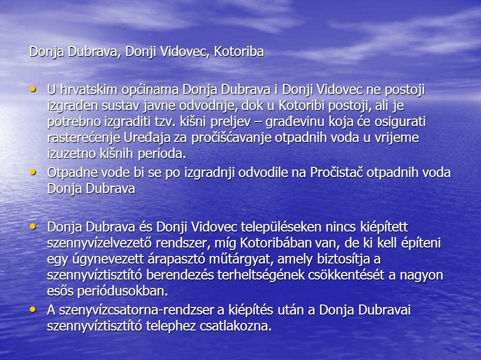 Donja Dubrava, Donji Vidovec, Kotoriba U hrvatskim općinama Donja Dubrava i Donji Vidovec ne postoji izgrađen sustav javne odvodnje, dok u Kotoribi postoji, ali je potrebno izgraditi tzv.