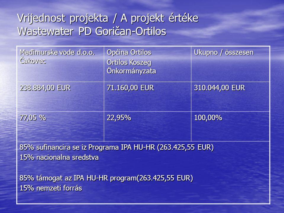 Vrijednost projekta / A projekt értéke Wastewater PD Goričan-Ortilos Međimurske vode d.o.o.