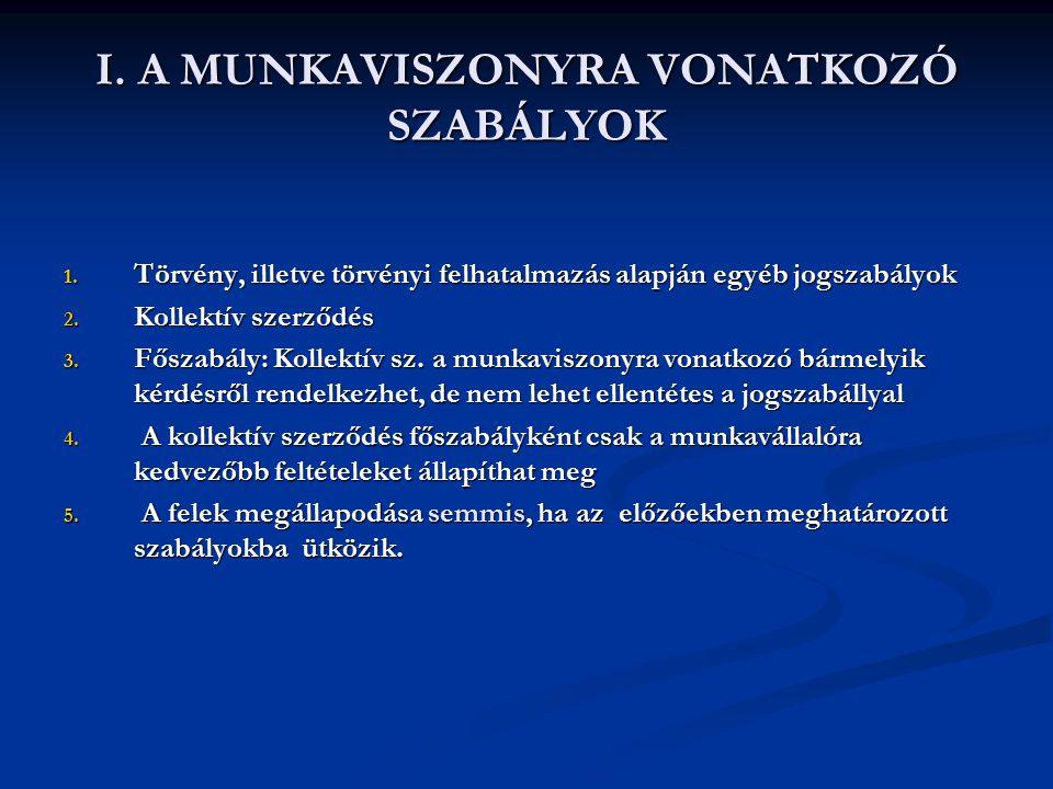 I. A MUNKAVISZONYRA VONATKOZÓ SZABÁLYOK 1. Törvény, illetve törvényi felhatalmazás alapján egyéb jogszabályok 2. Kollektív szerződés 3. Főszabály: Kol