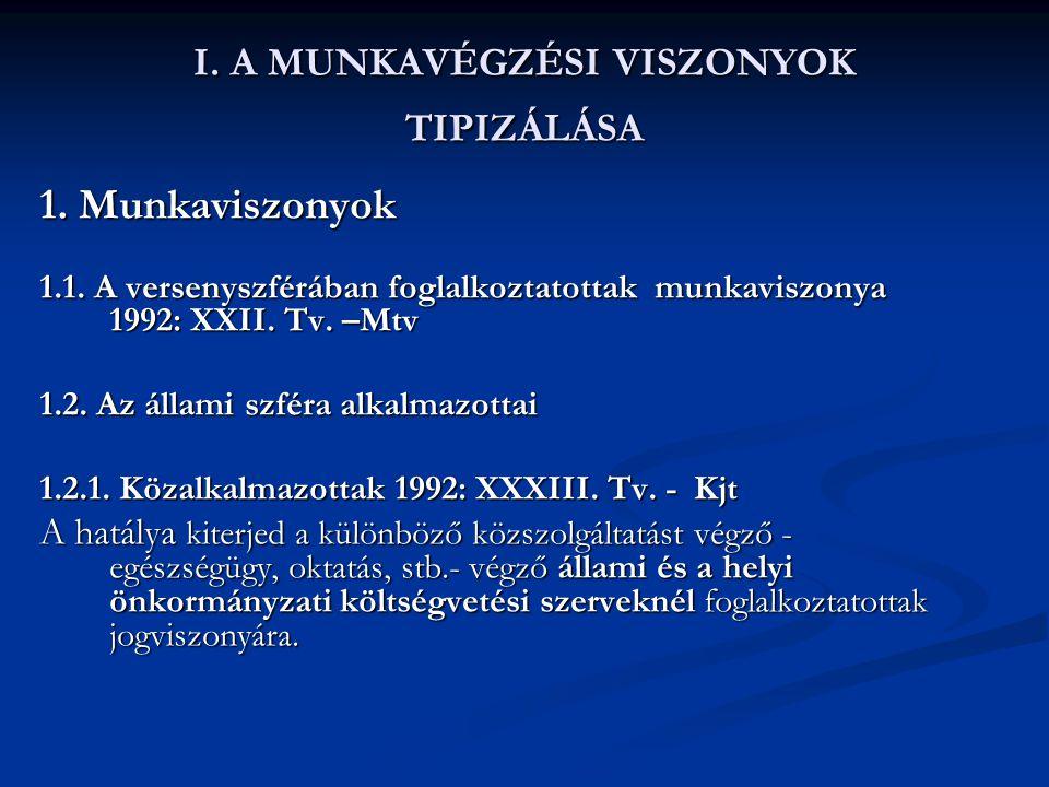 I. A MUNKAVÉGZÉSI VISZONYOK TIPIZÁLÁSA 1. Munkaviszonyok 1.1. A versenyszférában foglalkoztatottak munkaviszonya 1992: XXII. Tv. –Mtv 1.2. Az állami s