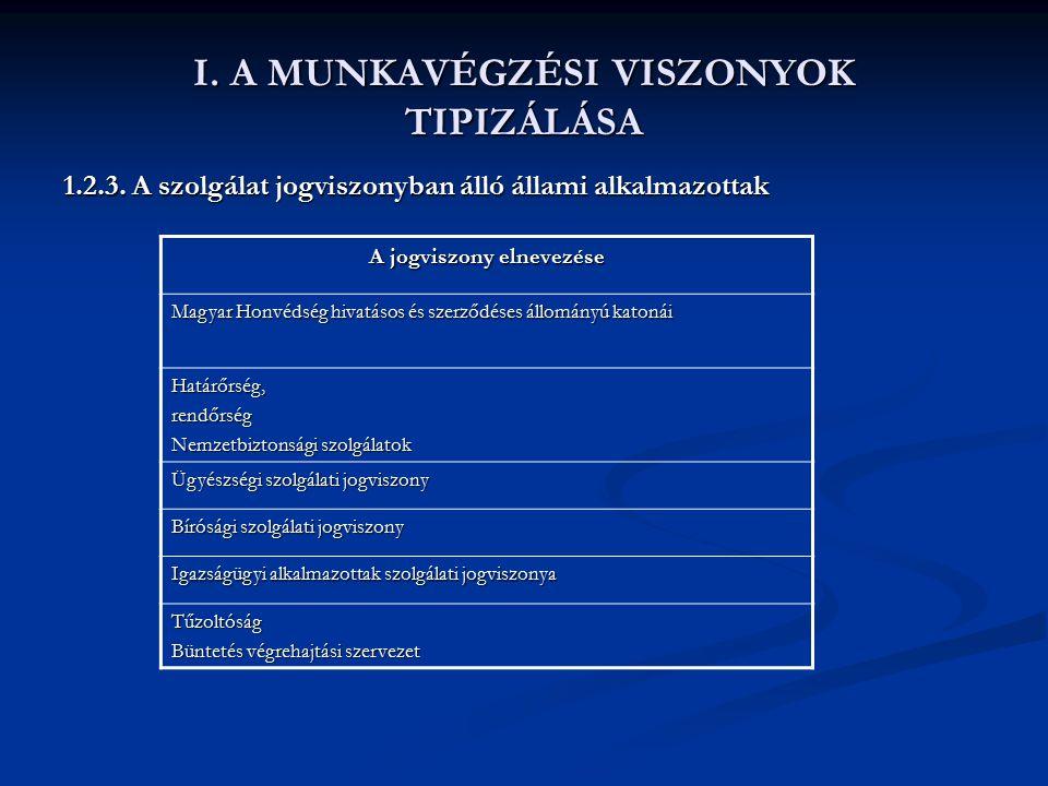 I. A MUNKAVÉGZÉSI VISZONYOK TIPIZÁLÁSA 1.2.3. A szolgálat jogviszonyban álló állami alkalmazottak A jogviszony elnevezése Magyar Honvédség hivatásos é