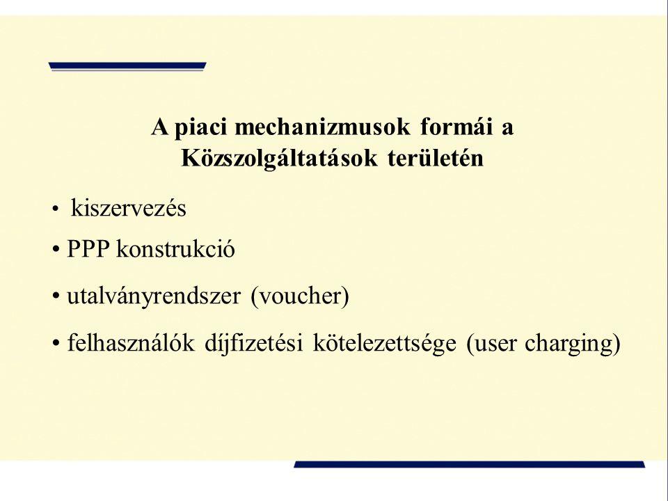 A piaci mechanizmusok formái a Közszolgáltatások területén kiszervezés PPP konstrukció utalványrendszer (voucher) felhasználók díjfizetési kötelezettsége (user charging)