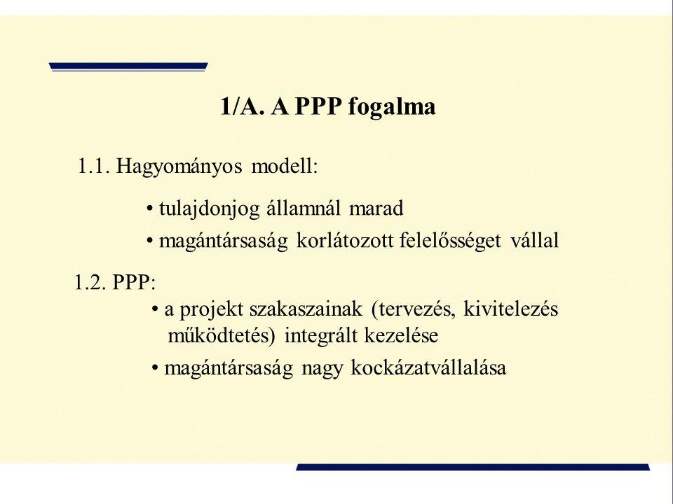 1/A. A PPP fogalma 1.1.