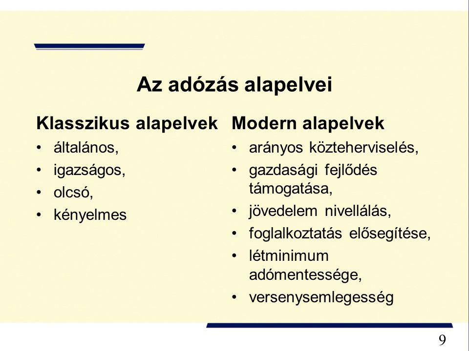 Az adózás alapelvei Klasszikus alapelvek általános, igazságos, olcsó, kényelmes Modern alapelvek arányos közteherviselés, gazdasági fejlődés támogatása, jövedelem nivellálás, foglalkoztatás elősegítése, létminimum adómentessége, versenysemlegesség 9