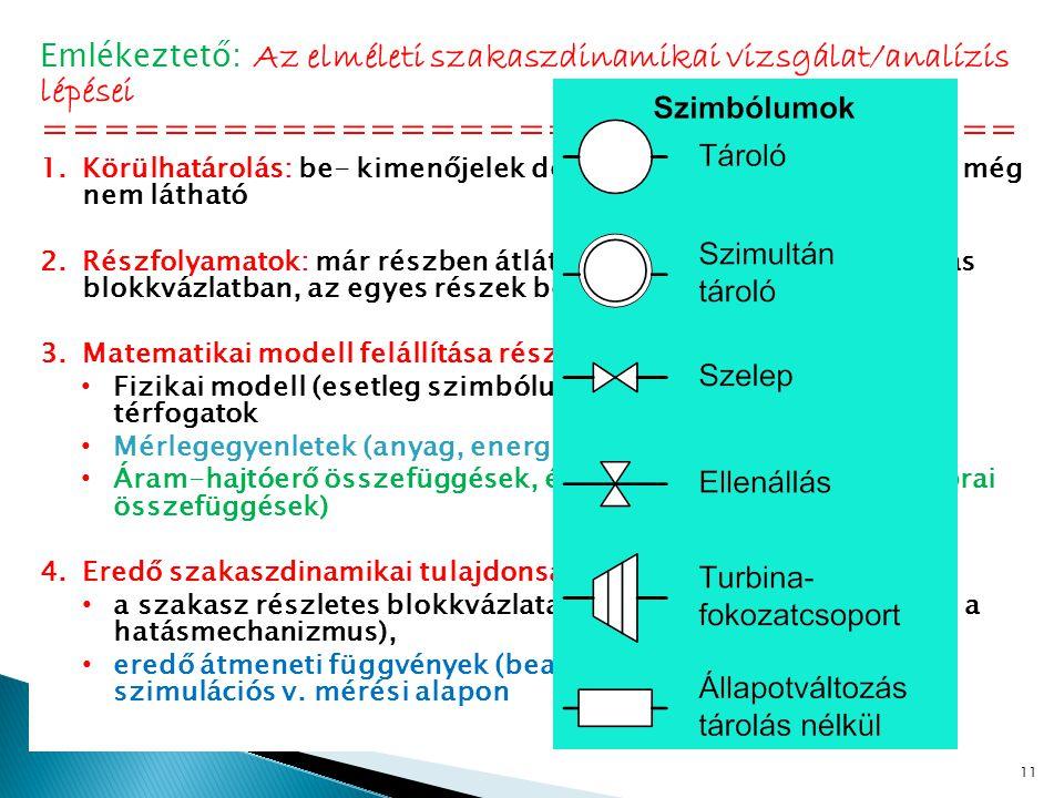 """Emlékeztető: Az elméleti szakaszdinamikai vizsgálat/analízis lépései ================================= 1.Körülhatárolás: be- kimenőjelek definiálása, a szakasz """"belseje még nem látható 2.Részfolyamatok: már részben átlátható folyamat, összekapcsolás blokkvázlatban, az egyes részek be-kimeneteinek megadása 3.Matematikai modell felállítása részfolyamatonként: Fizikai modell (esetleg szimbólumokkal ábrázolva), kontrol- térfogatok Mérlegegyenletek (anyag, energia: DE-k) Áram-hajtóerő összefüggések, és egyebek (nemlineáris algebrai összefüggések) 4.Eredő szakaszdinamikai tulajdonságok: a szakasz részletes blokkvázlata (látható a szakasz belseje és a hatásmechanizmus), eredő átmeneti függvények (beavatkozásra, fő zavarásokra) szimulációs v."""