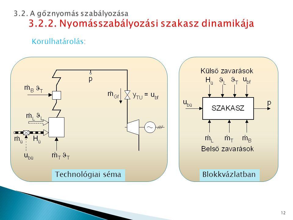Körülhatárolás: BlokkvázlatbanTechnológiai séma 12