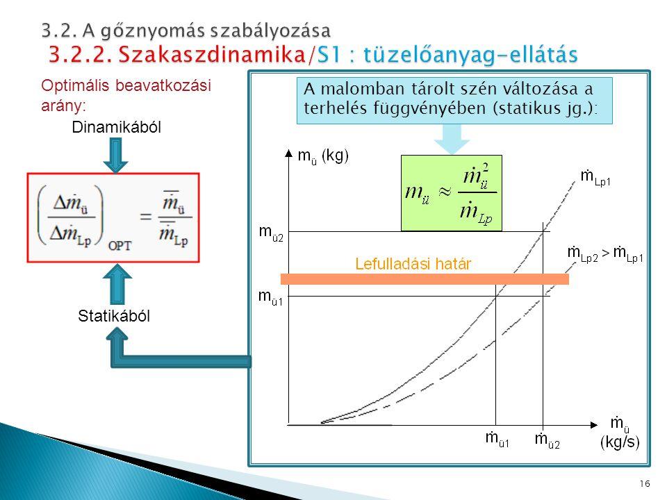 A malomban tárolt szén változása a terhelés függvényében (statikus jg.): 16 Optimális beavatkozási arány: Dinamikából Statikából