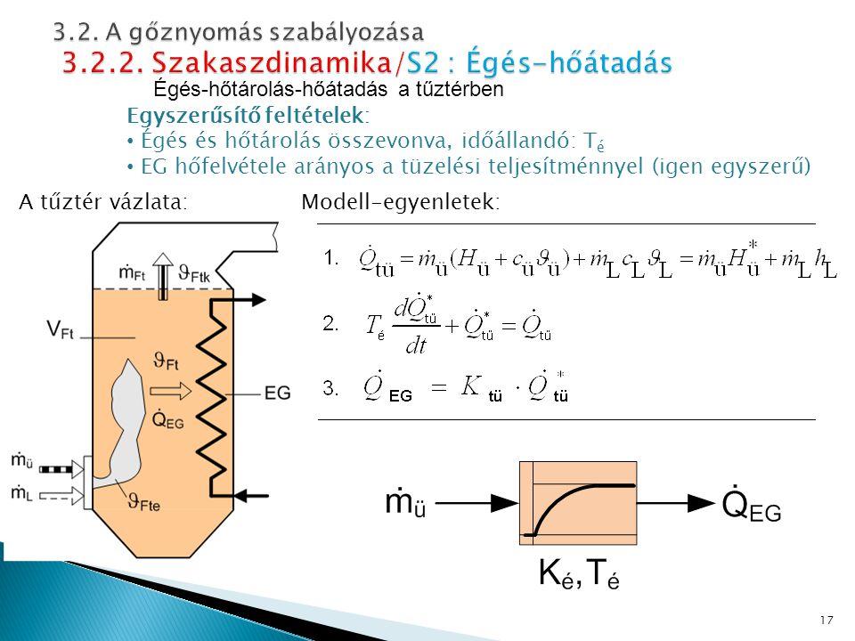 Egyszerűsítő feltételek: Égés és hőtárolás összevonva, időállandó: T é EG hőfelvétele arányos a tüzelési teljesítménnyel (igen egyszerű) 17 A tűztér vázlata:Modell-egyenletek: Égés-hőtárolás-hőátadás a tűztérben