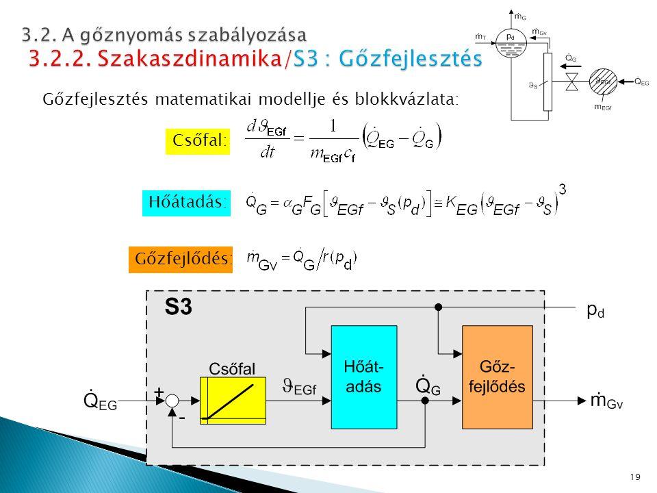Csőfal: Hőátadás: Gőzfejlődés: Gőzfejlesztés matematikai modellje és blokkvázlata: 19