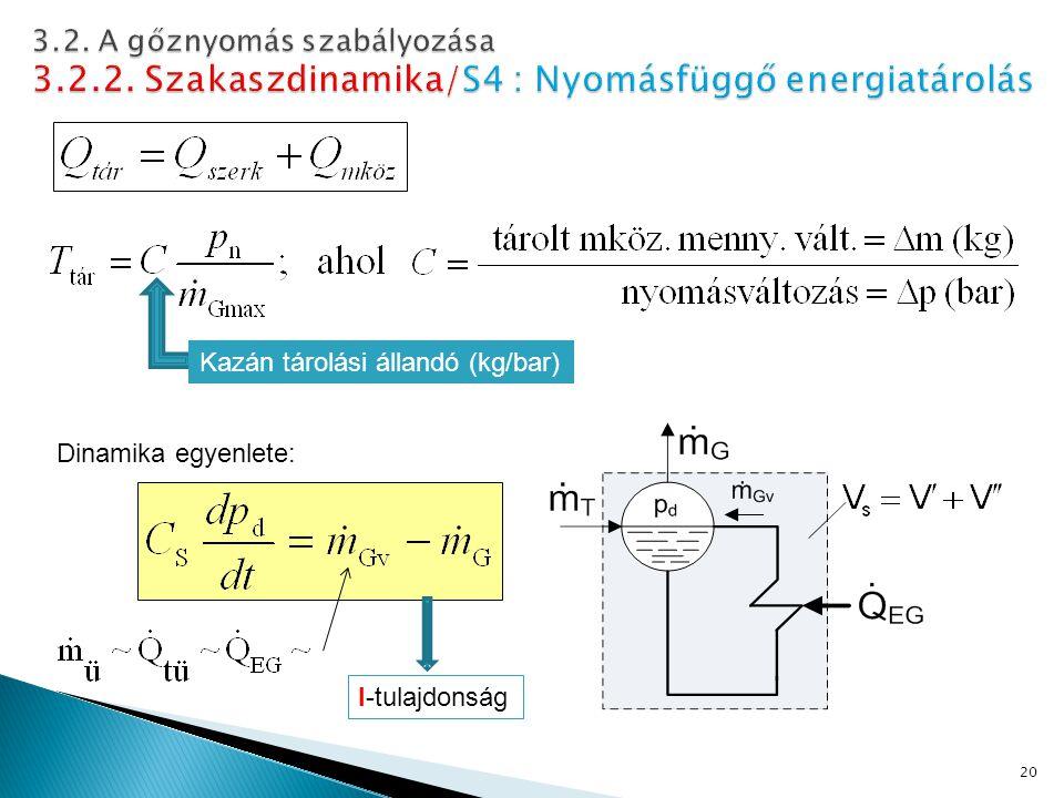 20 Kazán tárolási állandó (kg/bar) Dinamika egyenlete: I-tulajdonság