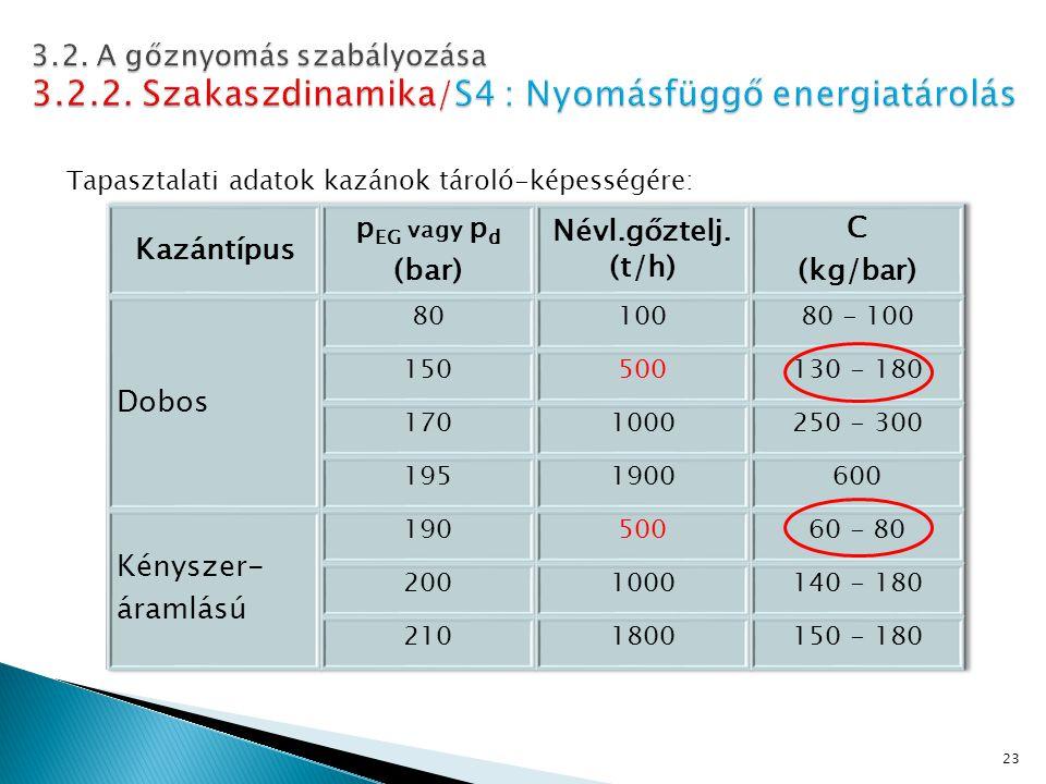 Tapasztalati adatok kazánok tároló-képességére: 23
