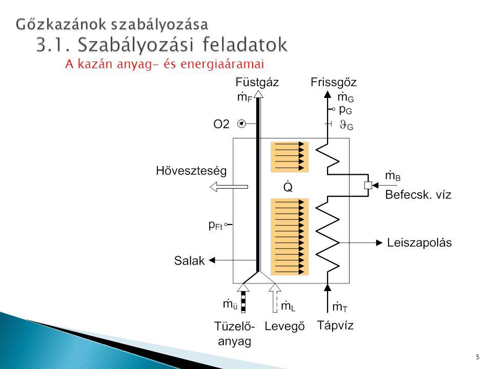 A kazán anyag- és energiaáramai 5