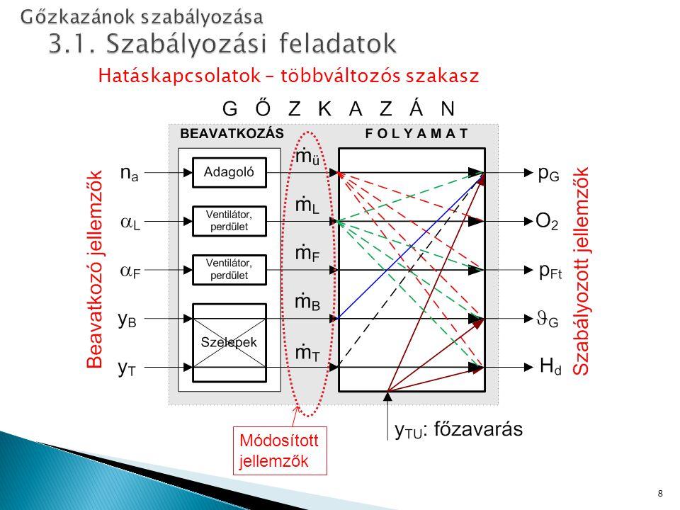 Hatáskapcsolatok – többváltozós szakasz 8 Módosított jellemzők