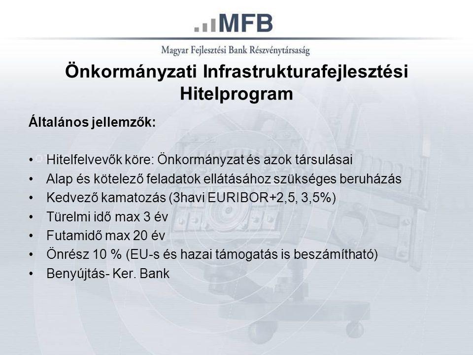 Önkormányzati Infrastrukturafejlesztési Hitelprogram Általános jellemzők: Hitelfelvevők köre: Önkormányzat és azok társulásai Alap és kötelező feladatok ellátásához szükséges beruházás Kedvező kamatozás (3havi EURIBOR+2,5, 3,5%) Türelmi idő max 3 év Futamidő max 20 év Önrész 10 % (EU-s és hazai támogatás is beszámítható) Benyújtás- Ker.