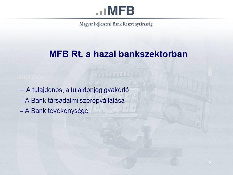 MFB Rt. a hazai bankszektorban – A tulajdonos, a tulajdonjog gyakorló – A Bank társadalmi szerepvállalása – A Bank tevékenysége 2