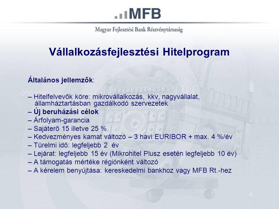 Általános jellemzők: – Hitelfelvevők köre: mikrovállalkozás, kkv, nagyvállalat, államháztartásban gazdálkodó szervezetek – Új beruházási célok – Árfolyam-garancia – Sajáterő 15 illetve 25 % – Kedvezményes kamat változó – 3 havi EURIBOR + max.