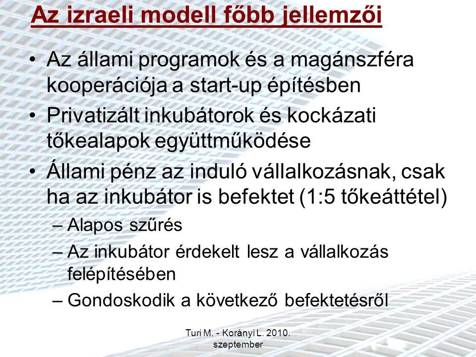 A modell lényege szemléletesen 1.A K+F szakadék (kockázat) áthidalása állami segítséggel 2.